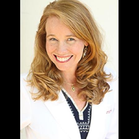 Dr. C L Ledford