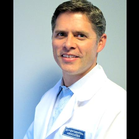 Dr. David Nalchajian