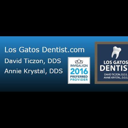 Dr. David G Ticzon