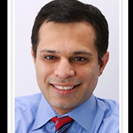 Dr. Kapil Davar