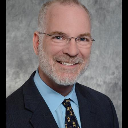Dr. Kenneth A Gilbert