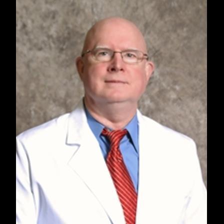 Dr. Larry W Cox