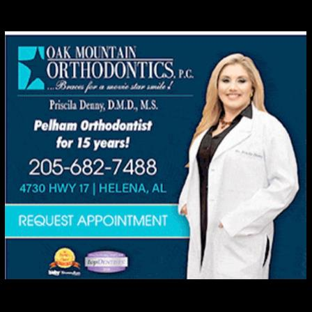 Dr. Priscila A Denny